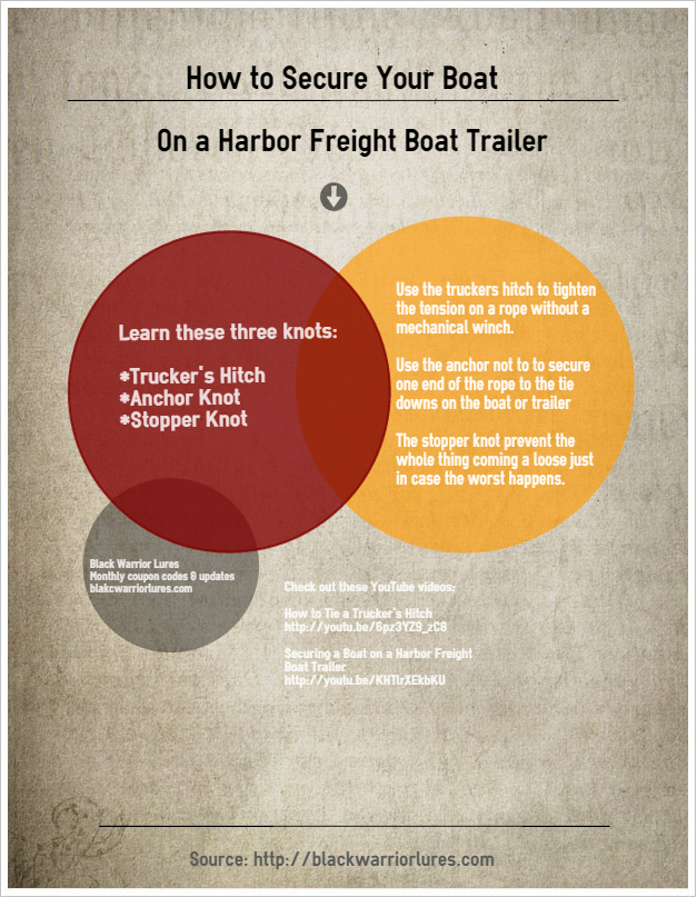 How to secure your boat to a harbor freight boat trailer for Outboard motor dolly harbor freight